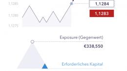 Vorteile des Forex-Handels im Broker
